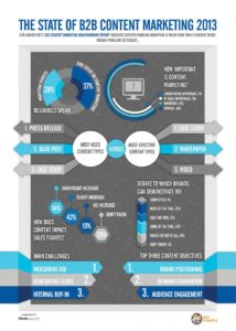 b2b-marketing-content-marketing-infographic.jpg