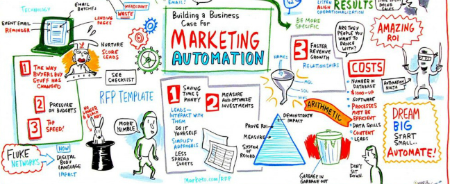 sourcing-marketing-automation_648.jpg